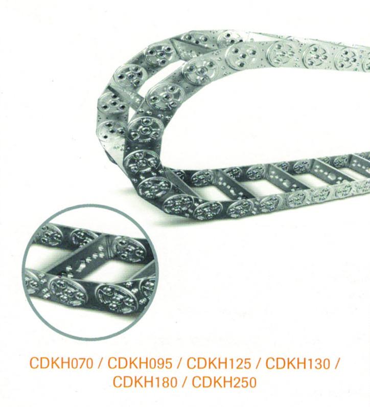 CDKH130