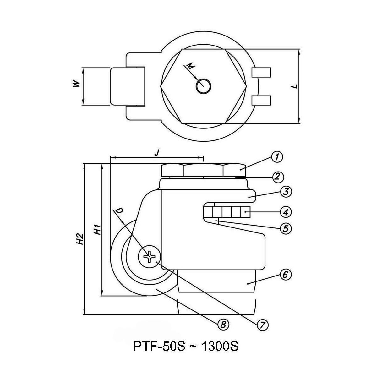 Auto Caster Wheel